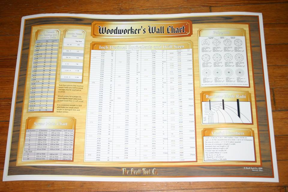 Woodworker's Wall Chart